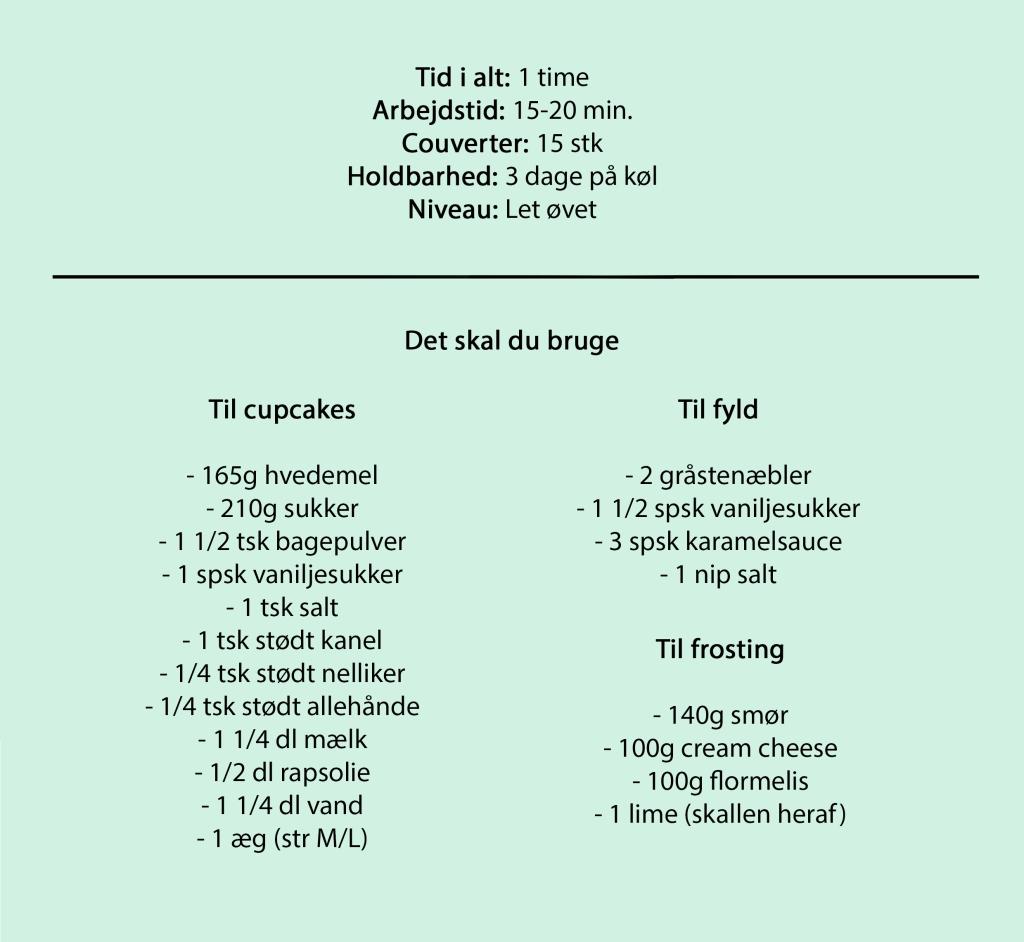Tid i alt: 1 time Arbejdstid: 15-20 min. Couverter: 15 stk Holdbarhed: 3 dage på køl Niveau: Let øvet  Det skal du bruge:  Til cupcakes  - 165g hvedemel - 210g sukker - 1 1/2 tsk bagepulver - 1 spsk vaniljesukker - 1 tsk salt - 1 tsk stødt kanel - 1/4 tsk stødt nelliker - 1/4 tsk stødt allehånde - 1 1/4 dl mælk - 1/2 dl rapsolie - 1 1/4 dl vand - 1 æg (str M/L)  Til fyld  - 2 gråstenæbler - 1 1/2 spsk vaniljesukker - 3 spsk karamelsauce - 1 nip salt  Til frosting  - 140g smør - 100g cream cheese - 100g flormelis - 1 lime (skallen heraf)