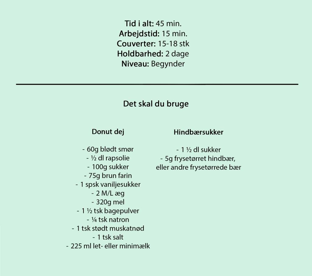 Tid i alt: 45 min. Arbejdstid: 15 min. Couverter: 15-18 stk Holdbarhed: 2 dage Niveau: Begynder  Donut dej  -60g blødt smør -½ dl rapsolie -100g sukker -75g brun farin -1 spsk vaniljesukker -2 M/L æg -320g mel -1 ½ tsk bagepulver -¼ tsk natron -1 tsk stødt muskatnød -1 tsk salt -225 ml let- eller minimælk  Hindbærsukker  -1 ½ dl sukker -5g frysetørret hindbær, eller andre frysetørrede bær