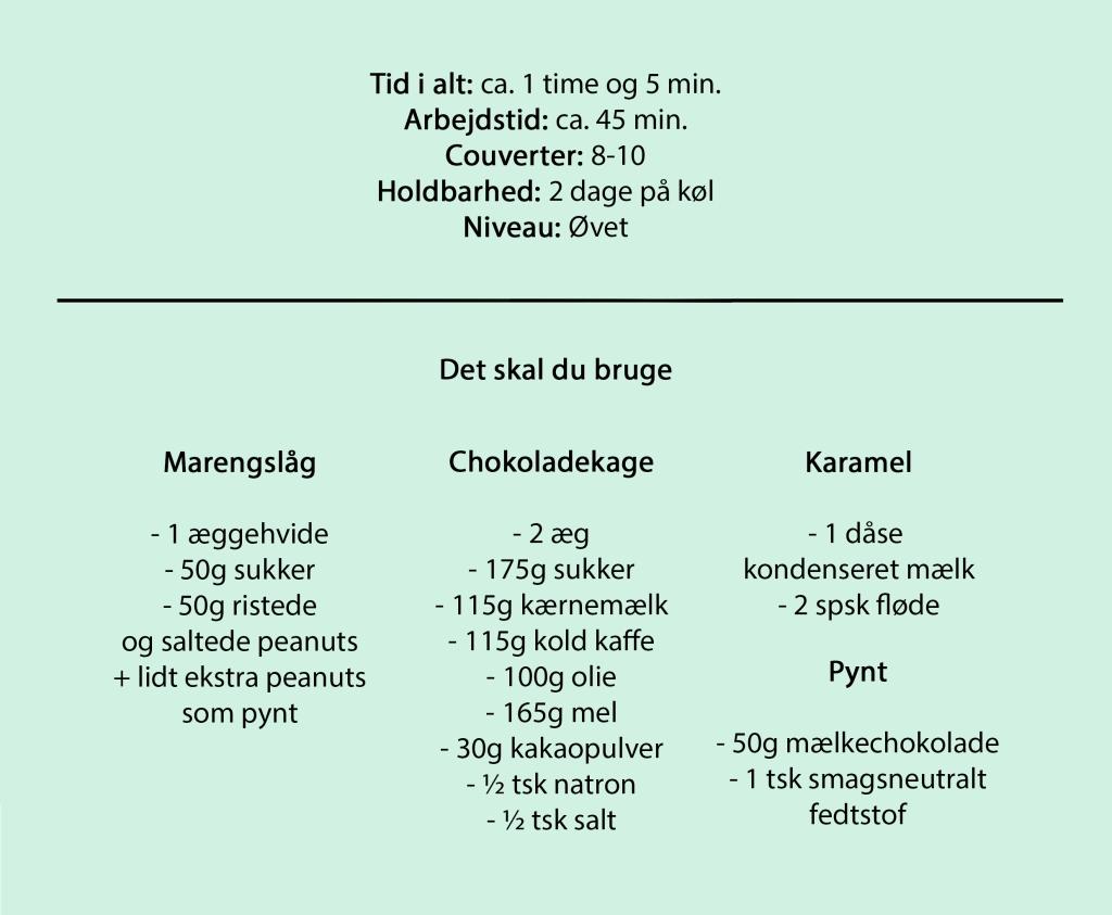 Tid i alt: ca. 1 time og 5 min. Arbejdstid: ca. 45 min. Couverter: 8-10 Holdbarhed: 2 dage på køl Niveau: Øvet  Det skal du bruge  Marengslåg  - 1 æggehvide - 50g sukker - 50g ristede og saltede peanuts + lidt ekstra peanuts som pynt  Chokoladekage  -2 æg -175g sukker -115g kærnemælk -115g kold kaffe -100g olie -165g mel -30g kakaopulver -½ tsk natron -½ tsk salt  Karamel  - 1 dåse  kondenseret mælk - 2 spsk fløde  Pynt  - 50g mælkechokolade - 1 tsk smagsneutralt fedtstof
